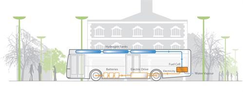 applications transport diagram