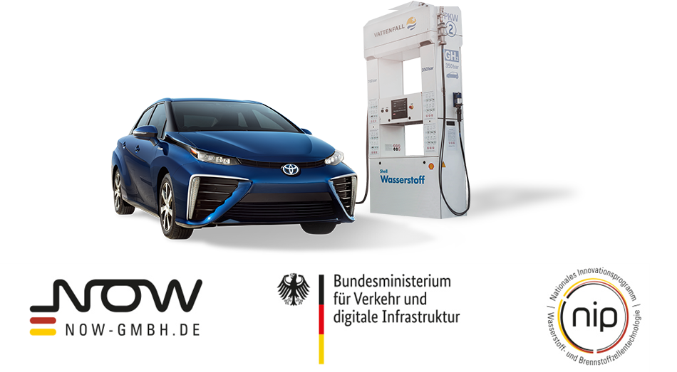 Funding for Hydrogen in Germany NOW