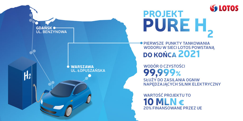 Hydrogen Refueling Stations by Lotos in Poland 1