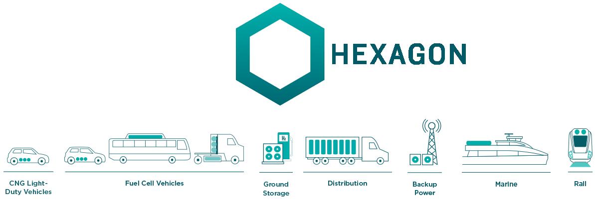 Hexagon Composites Logo2