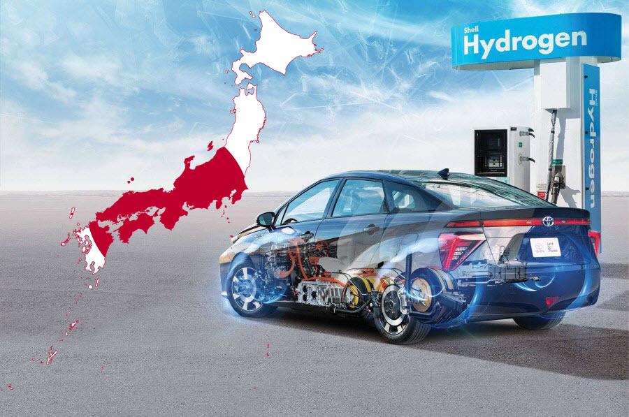 Hydrogen Fueling Japan
