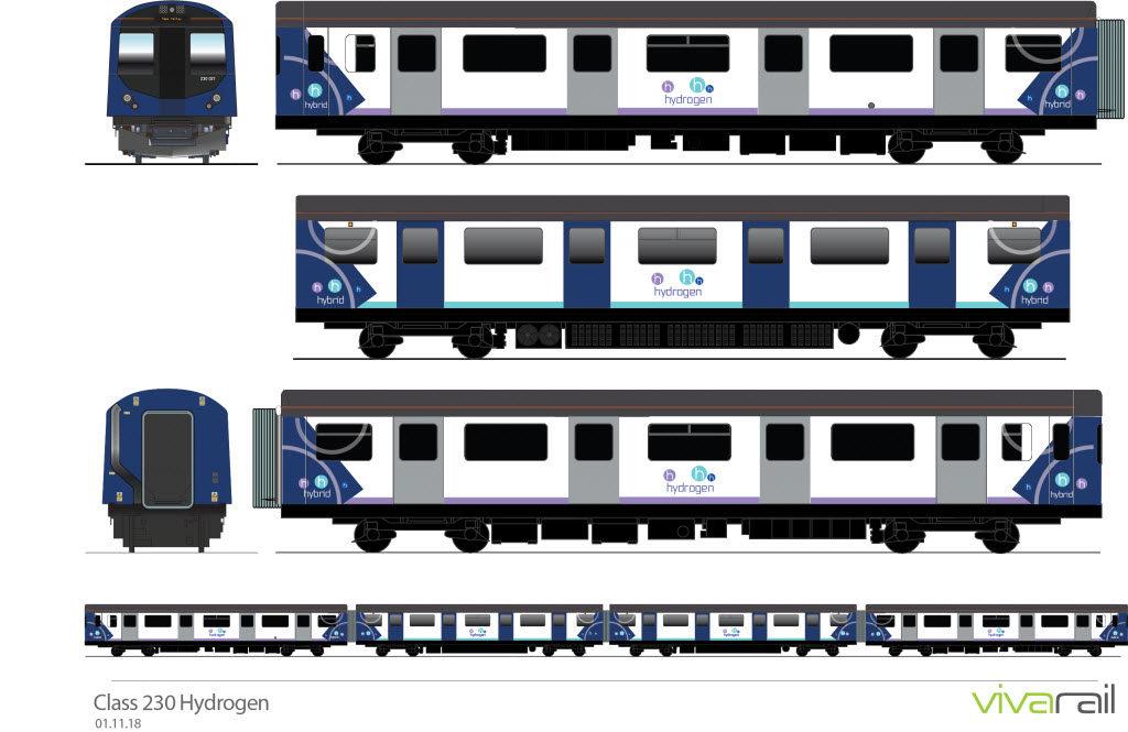 Vivarail Hydrogen Fuel Cell Train2