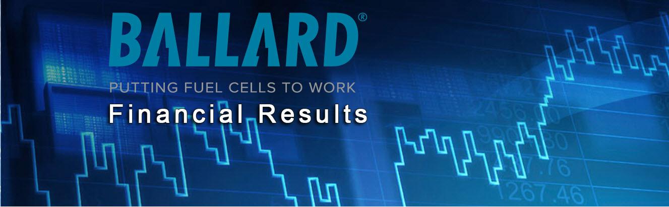 Ballard Financial Results