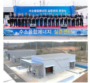 Hydrogen Research Center South Korea