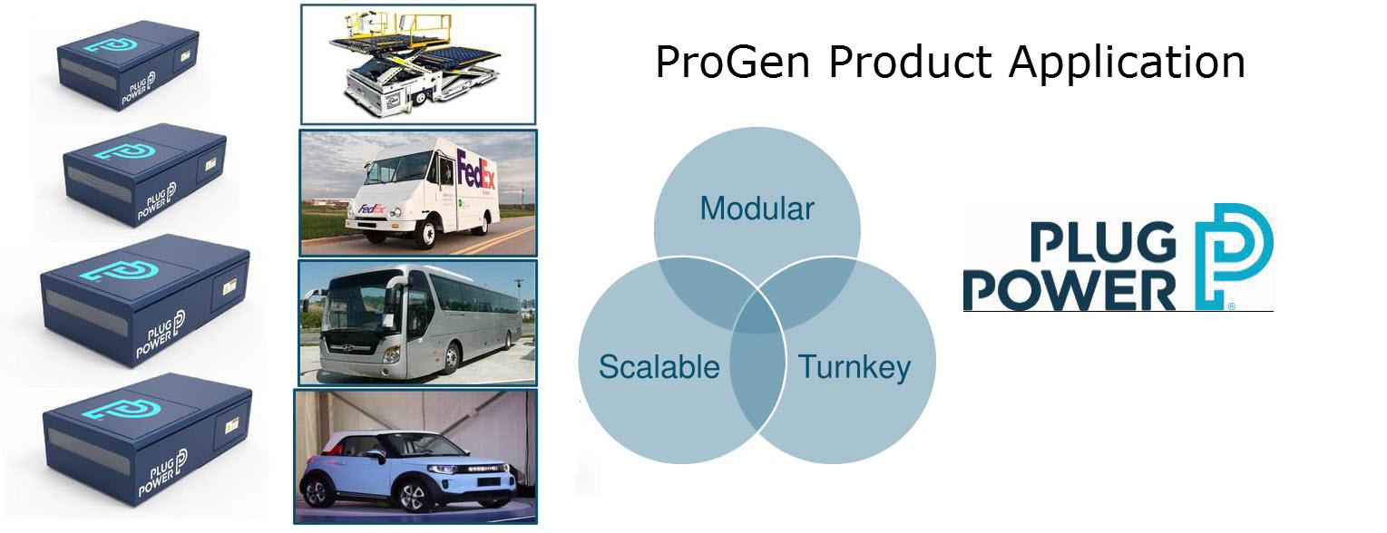 Plug Power ProGen Series1
