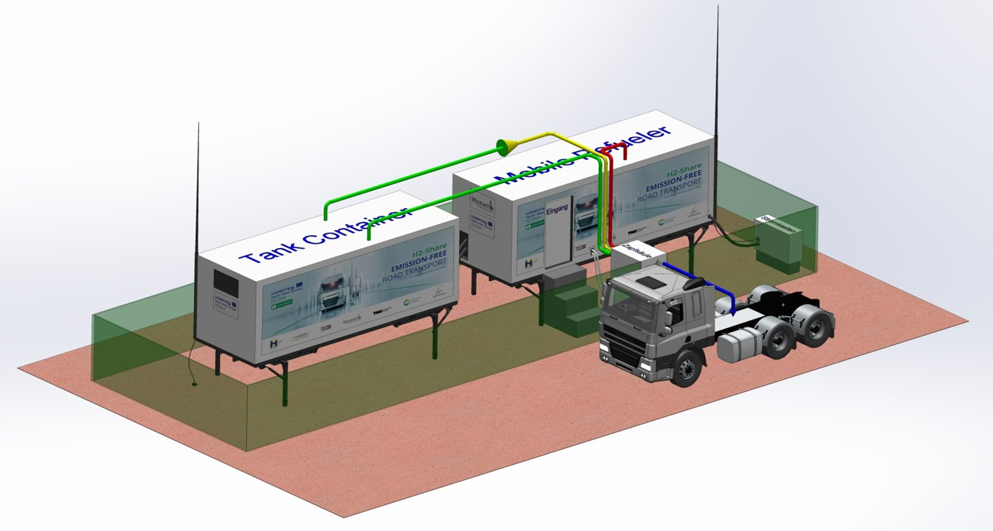 h2 share mobile refueler concept wystrach