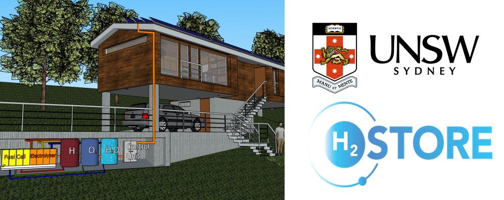 h2store design 1