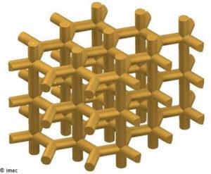 imec grid structure 1