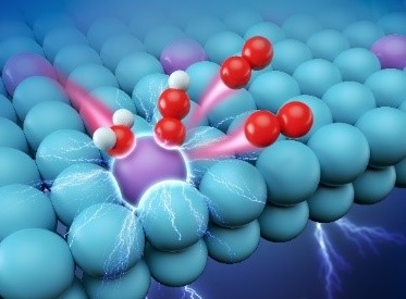 Breakthrough in Water Electrolysis via Ruthenium based Catalysts2