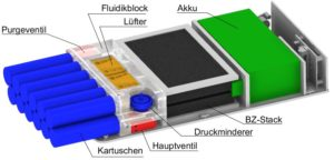 Fraunhofer Fuel Cell Bike 2
