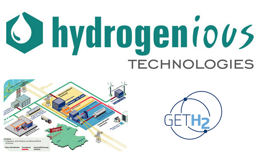 Hydrogenious Get H2 Project