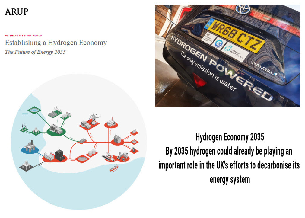 Arup Publishes Hydrogen Report: Establishing a Hydrogen Economy-The Future of Energy 2035