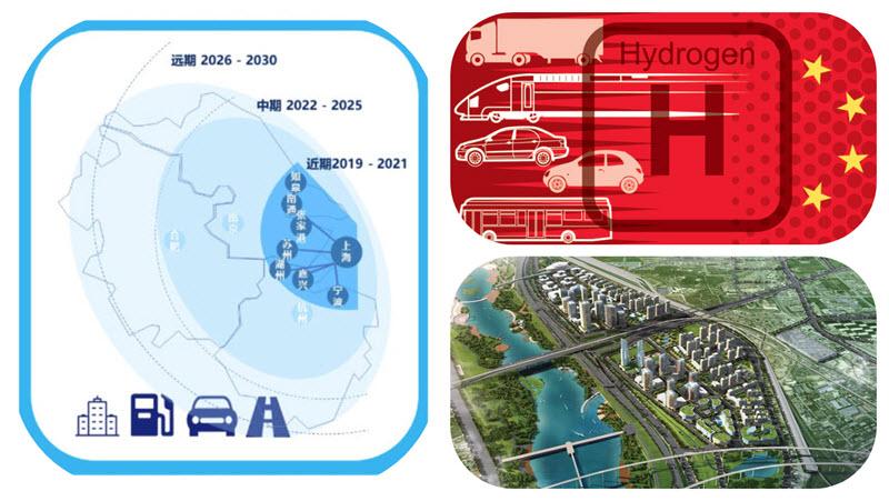 Hydrogen Highways China Main