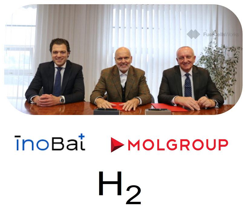 Inobat Hydrogen Main TW