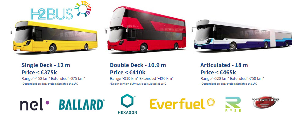 Hydrogen Bus Consortium Main