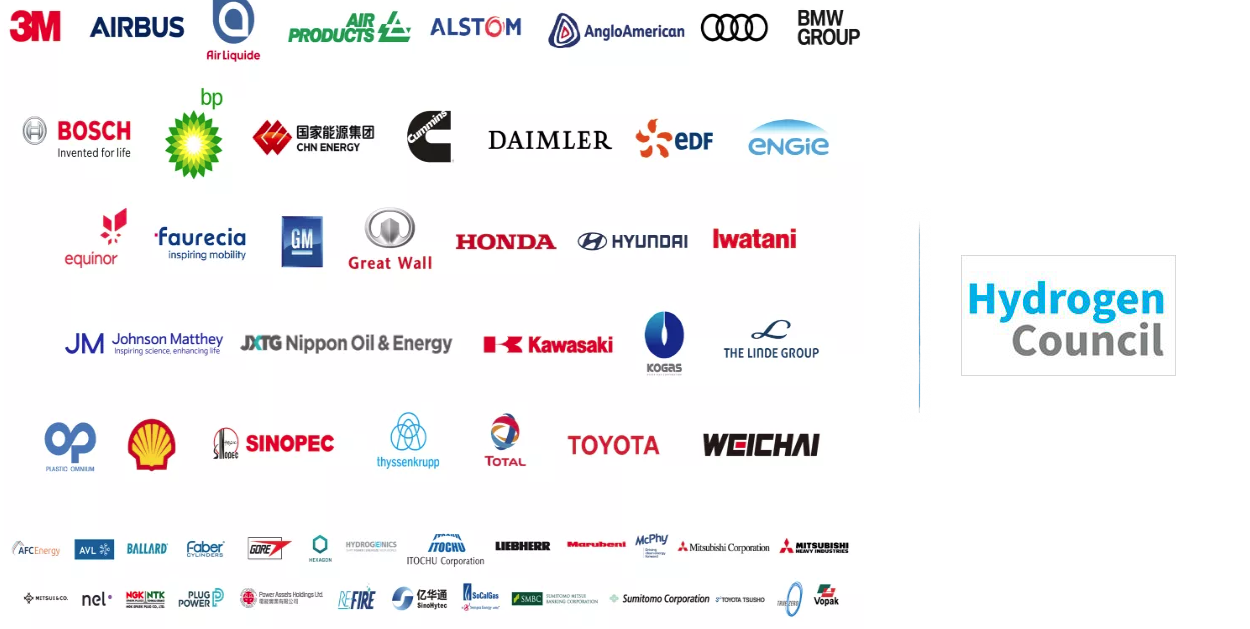 Hydrogen Council Adds New Member June 2019