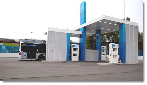 Italy: Modena Aims at Hydrogen