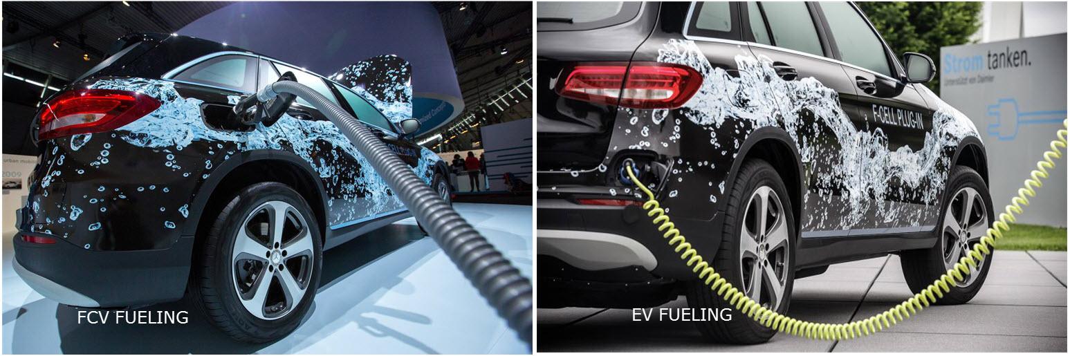 EV plus Hydrogen