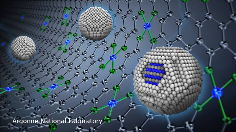 Argonne National Laboratory Scientists Improved Fuel Cell Catalysts with Less Platinum