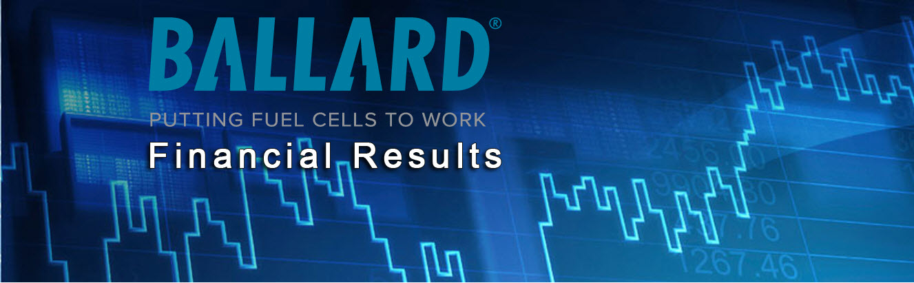Ballard Financial Results