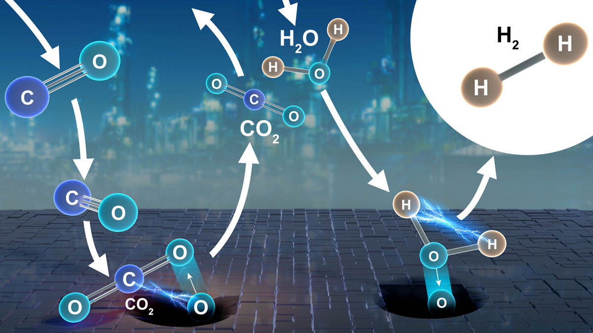 Neutrons Shed Light on Hydrogen Production