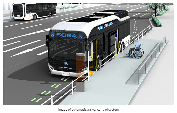 Toyota Safety Features in Fuel Cell Bus 4png
