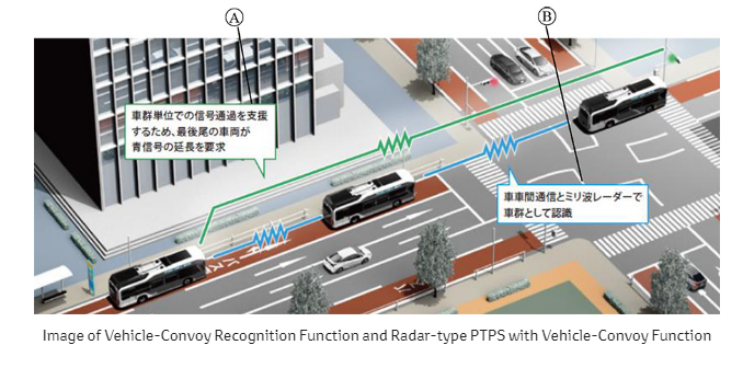 Toyota Safety Features in Fuel Cell Bus3