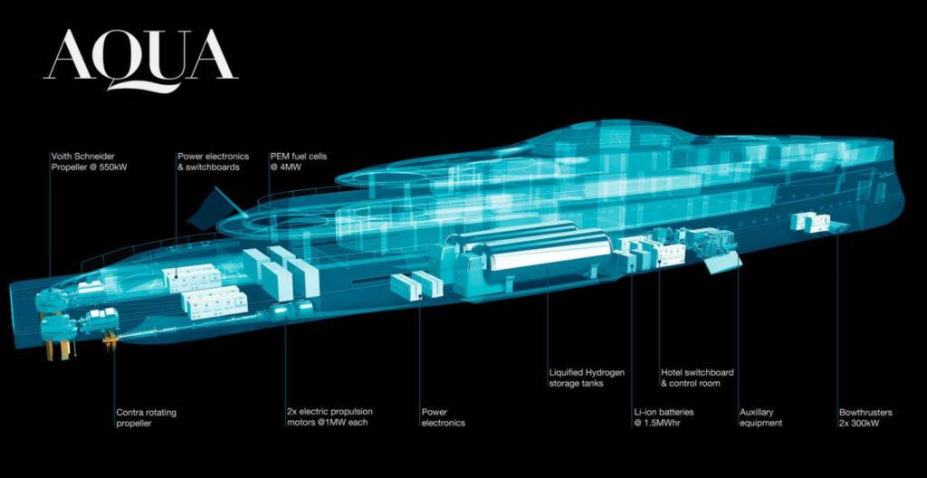 Aqua Hydrogen Yacht 1