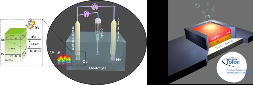 Foton Solar Hydrogen