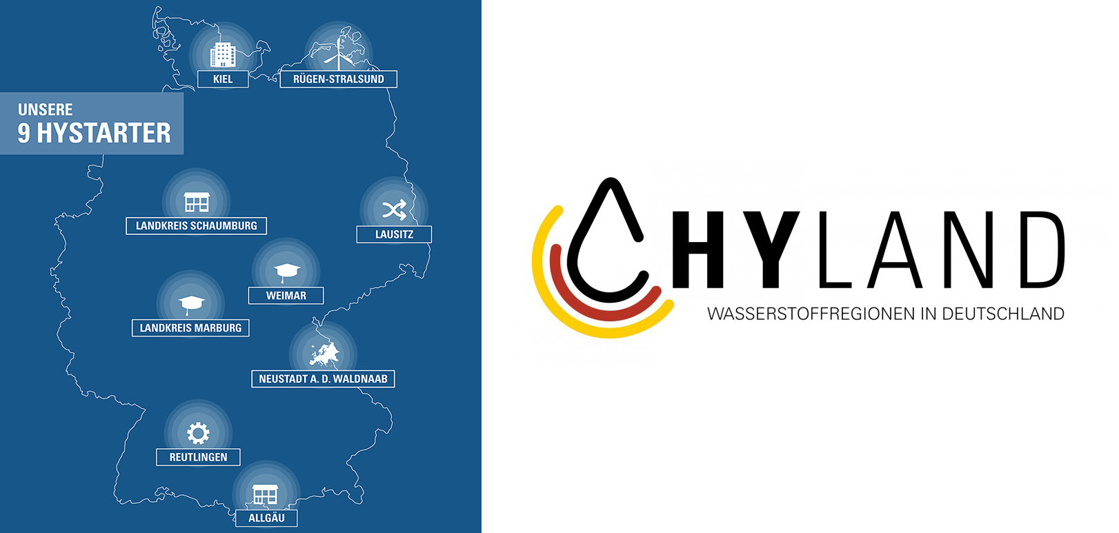Hyland Hydrogen Winners Germany