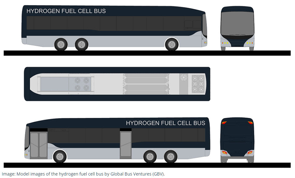 New Zealand's First Hydrogen Powered Bus Coming to Auckland