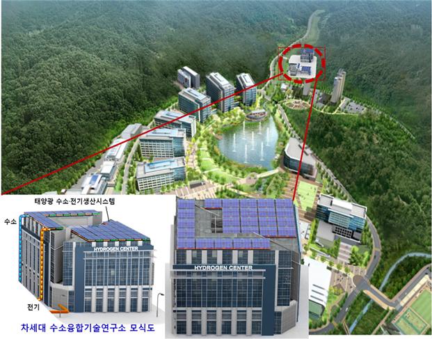 UNIST Opens Hydrogen Research Center 2