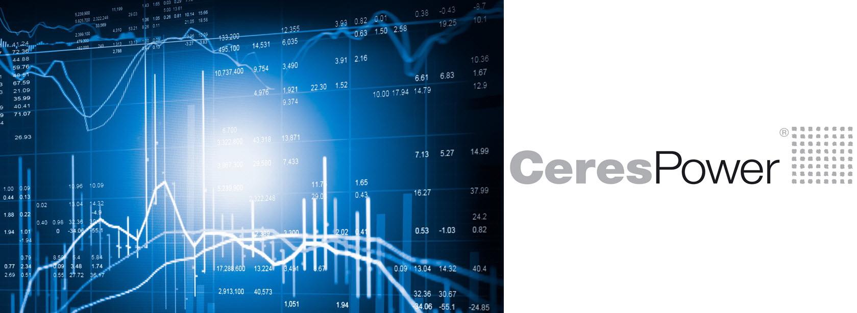 Ceres Financials