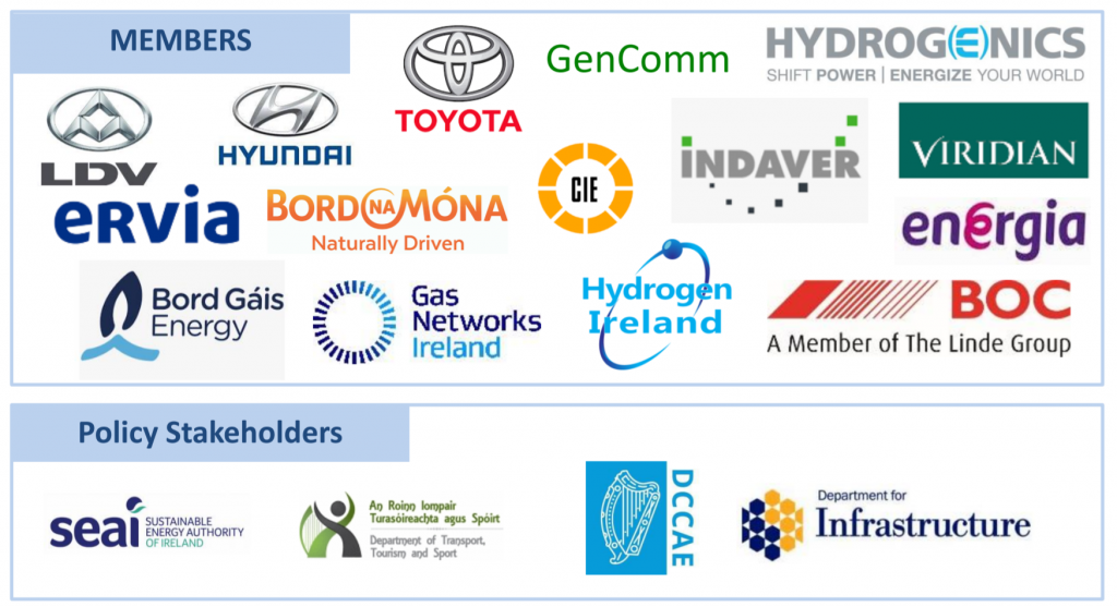 Hydrogen Mobility Ireland Group