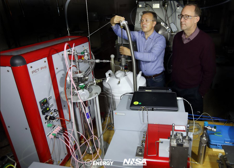 Sandia Consortium on Hydrogen Storage Main