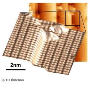 Solar to Hydrogen TU Ilmenau