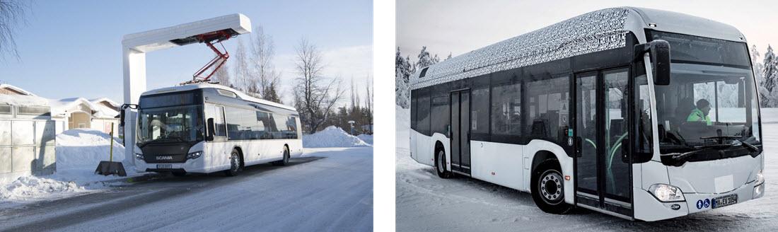 EV FCEV Range loss in Winter