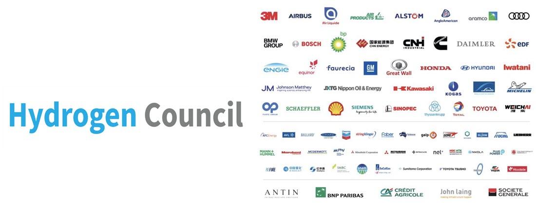 Hydrogen Council 2020