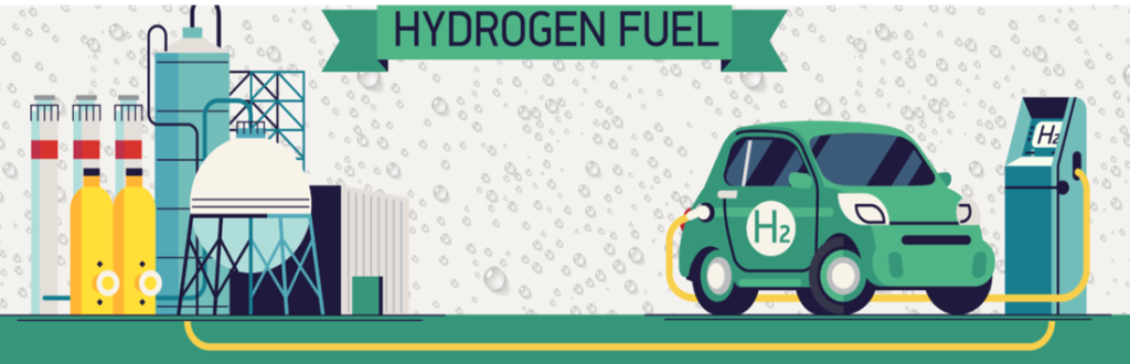 Hydrogen Fuel of the Future Main