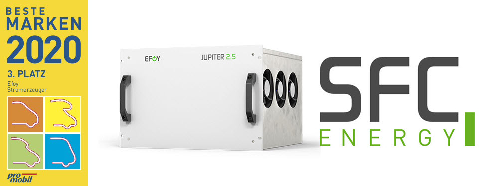 PRO Beste Marken 2020 3 SFC Energy
