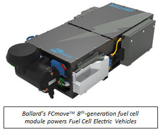fcmovetm for fc electric vehicles