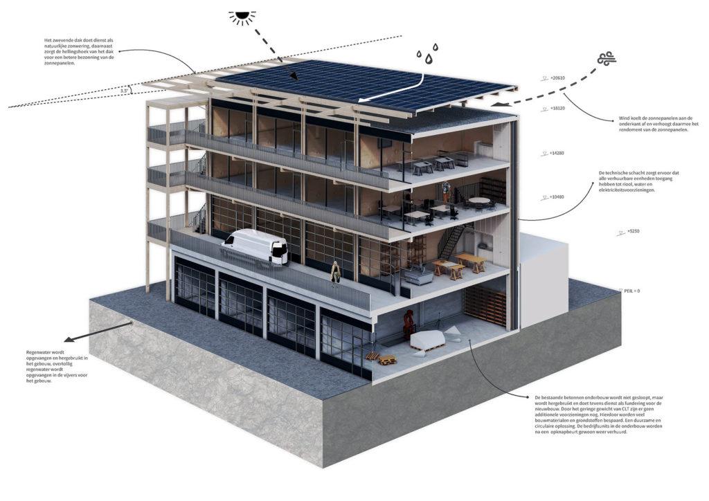 Hamlet Solar Hydrogen Building