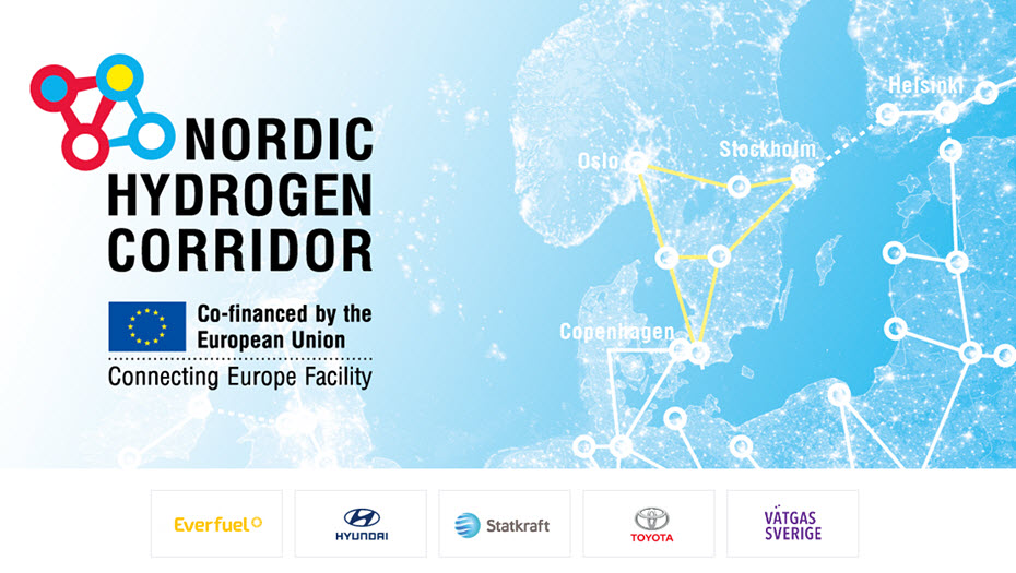 Nordic Hydrogen Corridor main 1