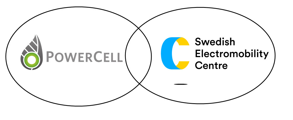 PowerCell Joins Swedish Electromobility Center
