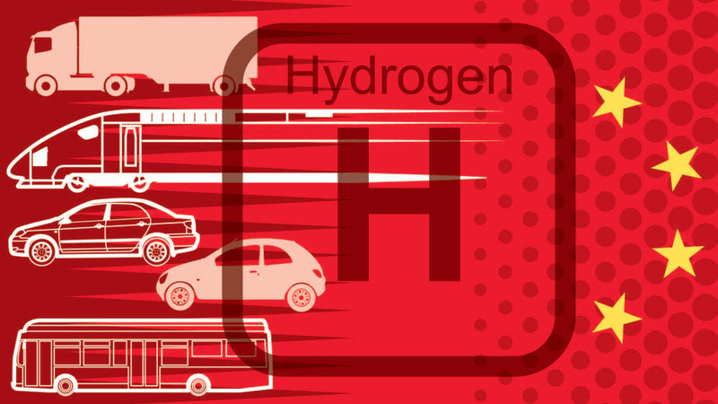 Fuel cells works, hydrogen, china