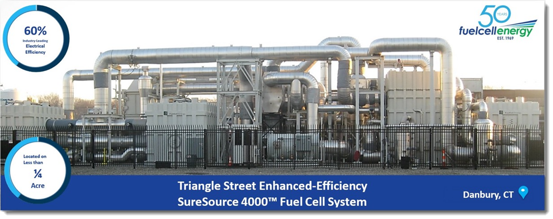 FuelCell Energy Triangle Street