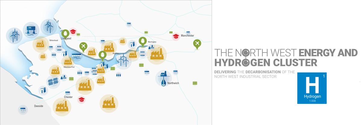 NorthWest Hydrogen Cluster