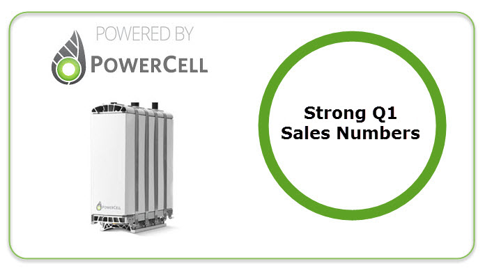 PowerCell Q1 2020