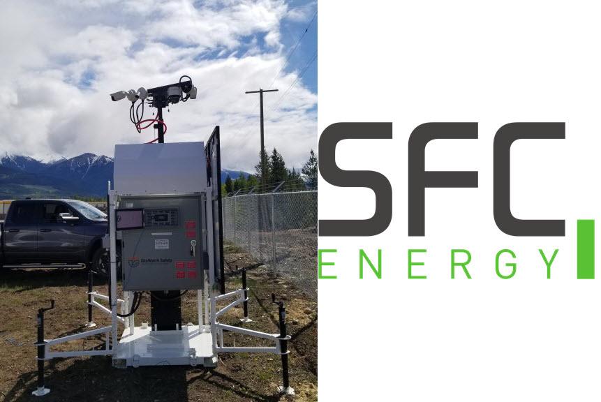 Simark SFC Energy