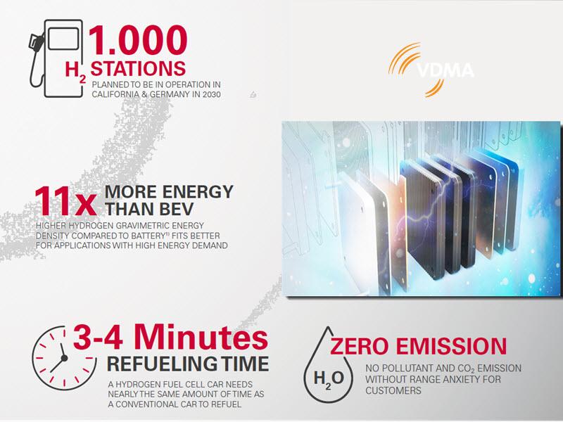 VDMA Study on Fuel Cells 1